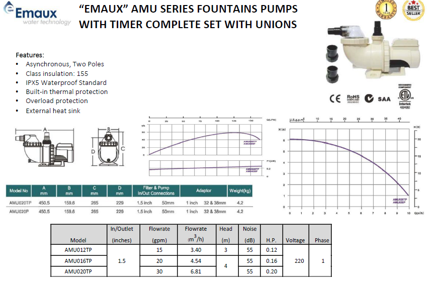 Emaux Amu Series Pump With Unions